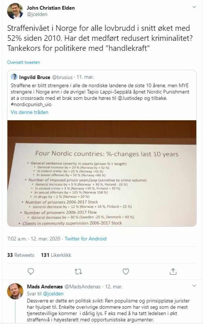 Advokat John Christian Elden og jusprofessor Mads Andenæs er blant dem som på Twitter har reagert på tallene.